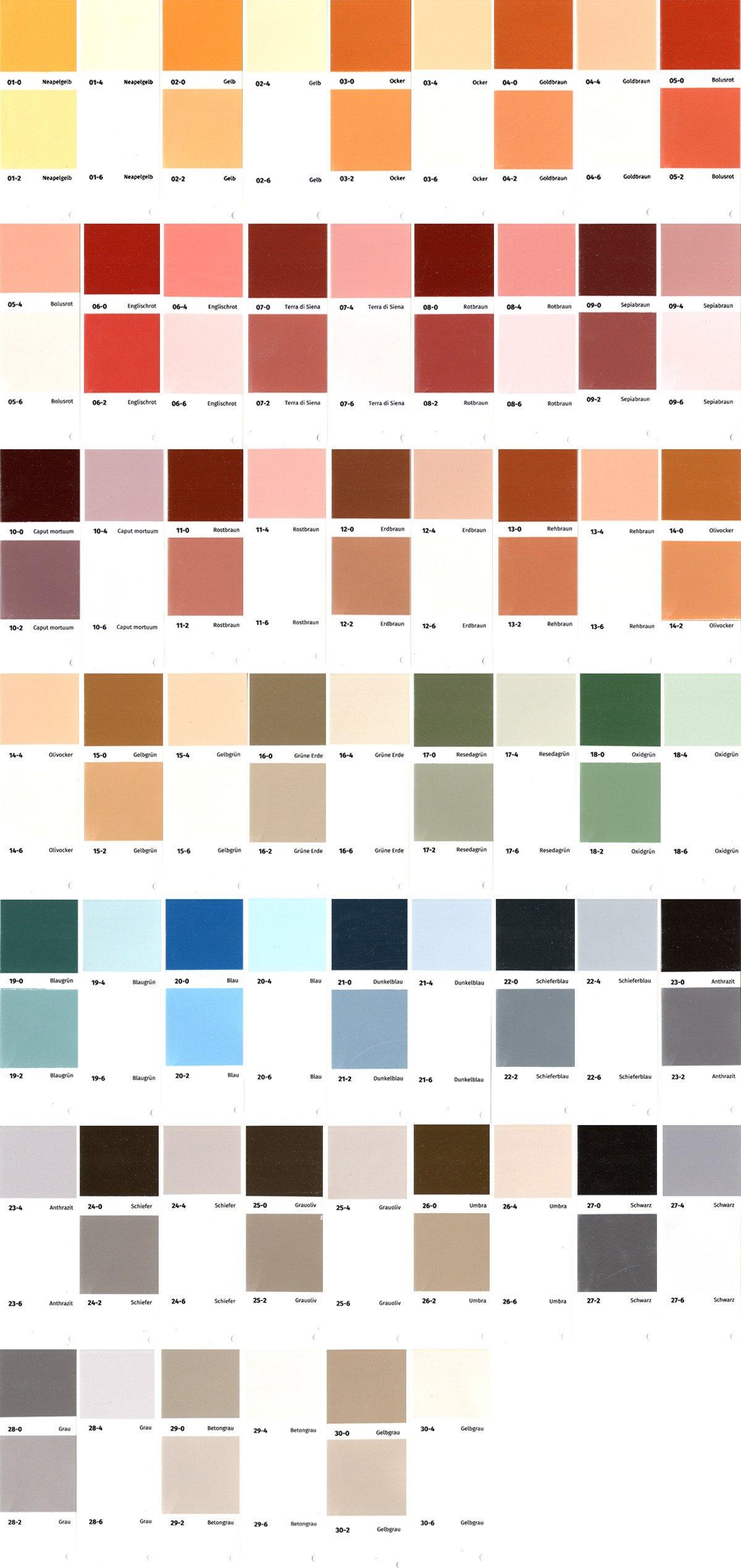 remmers siliconfarbe color sf fassadenfarbe 5 l farbtonkollektion farbtonkollektion. Black Bedroom Furniture Sets. Home Design Ideas