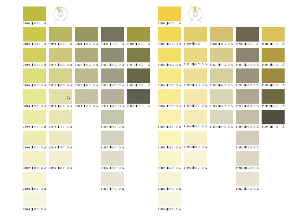 Sto Stocolor Silco G 15 L C3 D Siliconharz Fassadenfarbe Gegen