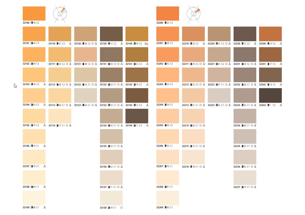 sto stocolor silco g 15 l c3 siliconharz fassadenfarbe gegen algen und pilzen. Black Bedroom Furniture Sets. Home Design Ideas