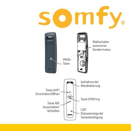 Somfy Situo 1 RTS Pure II [neue Version Somfy Telis 1 RTS] Jalousien Rollade NEU
